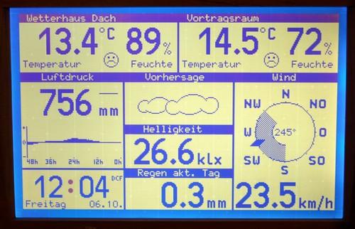 Elektronische Wetterstation (Foto: Marcel Klein)