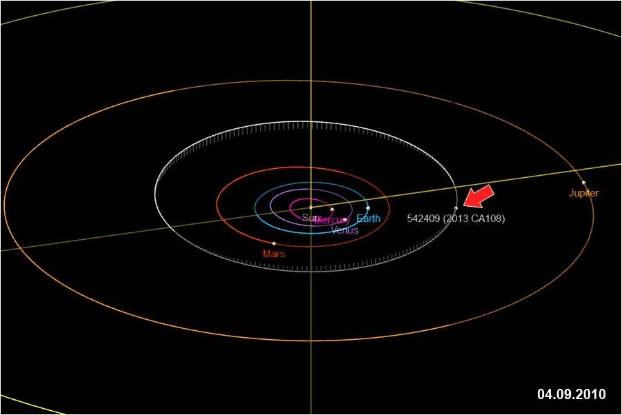 """Position des von Marcel Klein an der Sternwarte Hagen entdeckten Kleinplaneten """"542409"""""""