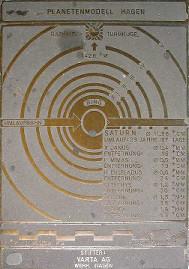 Saturnplatte des Hagener Planetenmodells (Foto: Archiv)